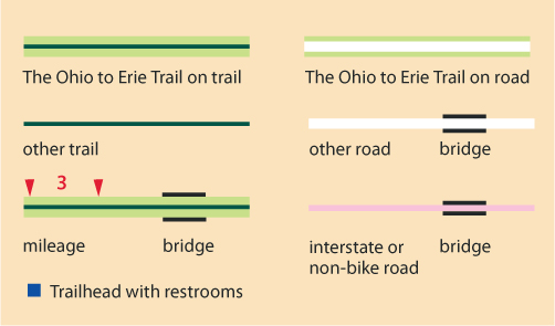 key to the Ohio to Erie Trail printed map